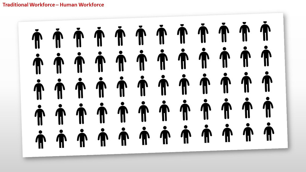Traditional workforce comprising of human workers