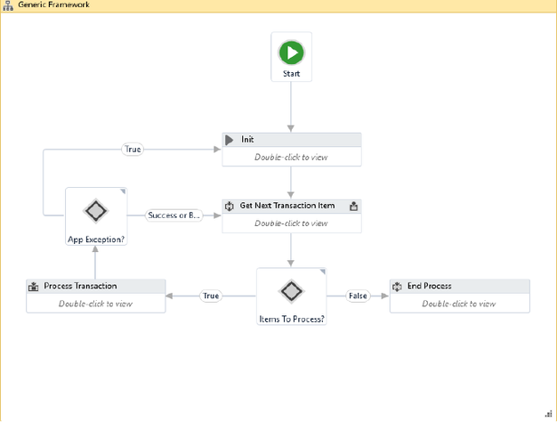 Rpa Framework Ppt