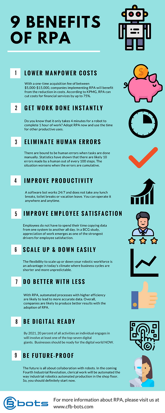 9 Benefits of RPA (Robotic Process Automation) - infographic