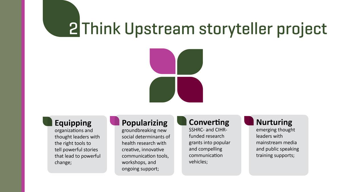 Think-Upstream-Services8.jpg