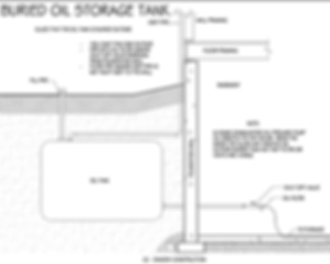 Buried Fuel Storage Tank Diagram