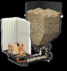 Chimenea mixta leña pellet automatica Girolami