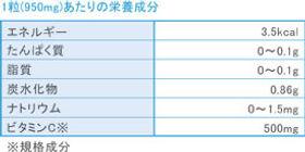 ヴァイタCTR成分表.jpg