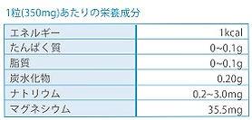 フィラレーブ成分表.jpg