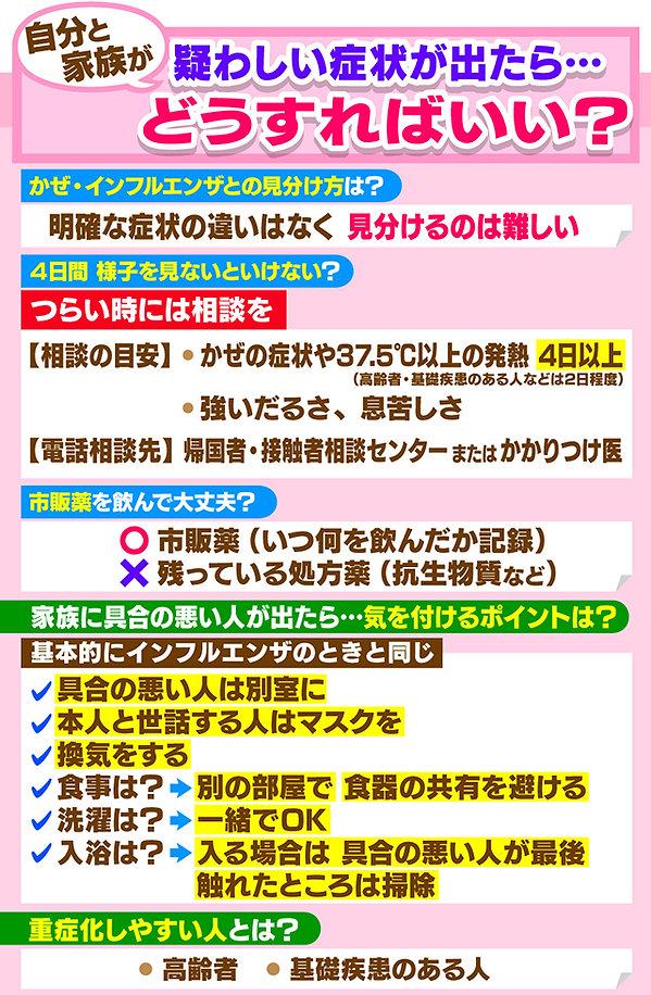 NHKあさイチ資料3