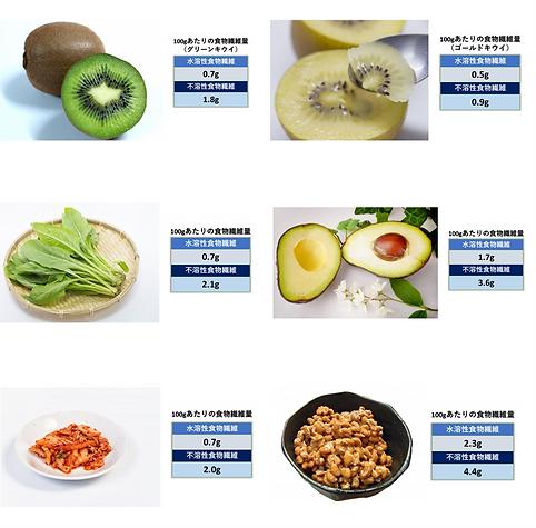 食物繊維 食材.png