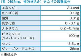 ヴァイタE+セレニウム成分表.jpg
