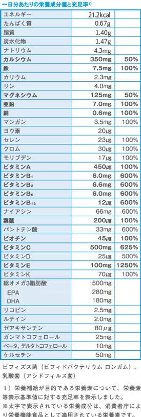 ヴァイタライザー栄養成分表.jpg