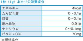 ローズC成分表.jpg