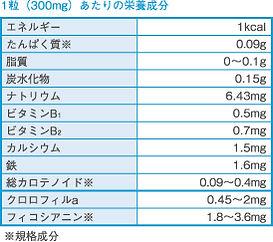 ニューバイタリー成分表.jpg