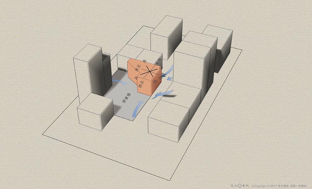 阿宏控肉店 - 風水3D示意圖2