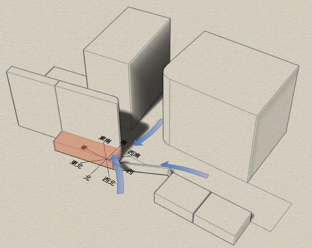 蘆洲-添丁切仔麵 風水-3D分析圖
