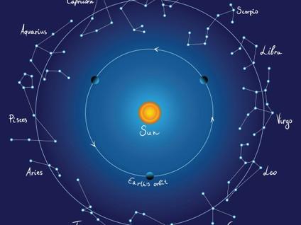 Gemini Taurus Differences