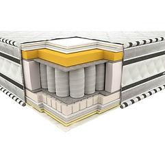 crosssection-mattress.jpg