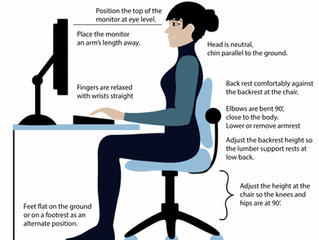 Office Posture Matters