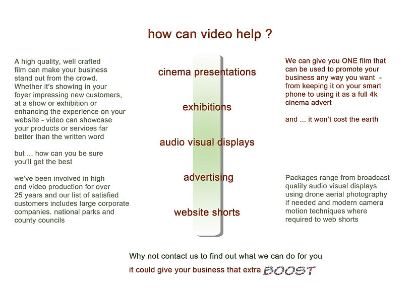 Why have a corporate video
