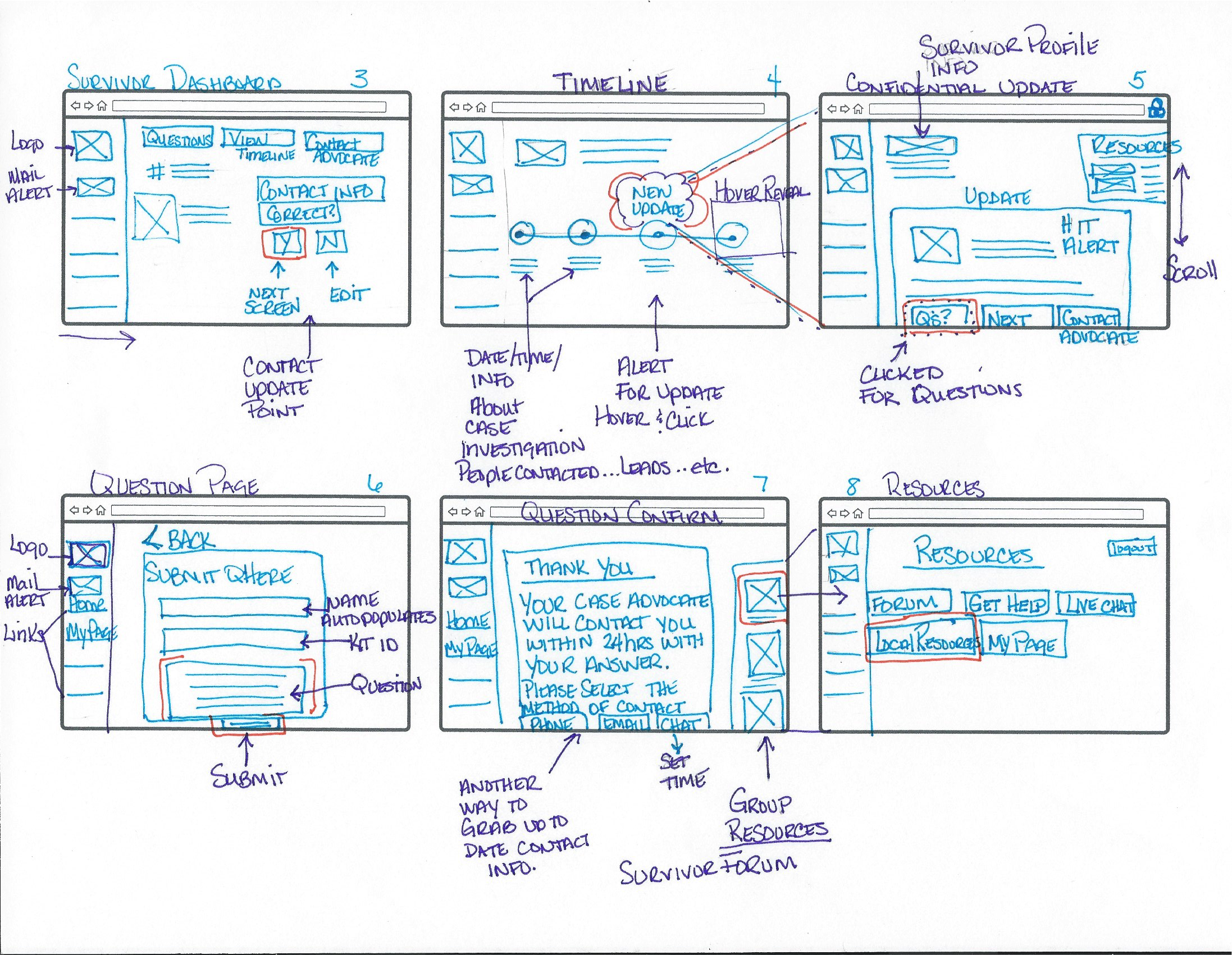 Project Phoenix_Web WireFrame-2