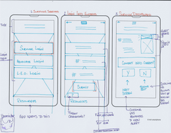 Project Phoenix_Mobile WireFrame