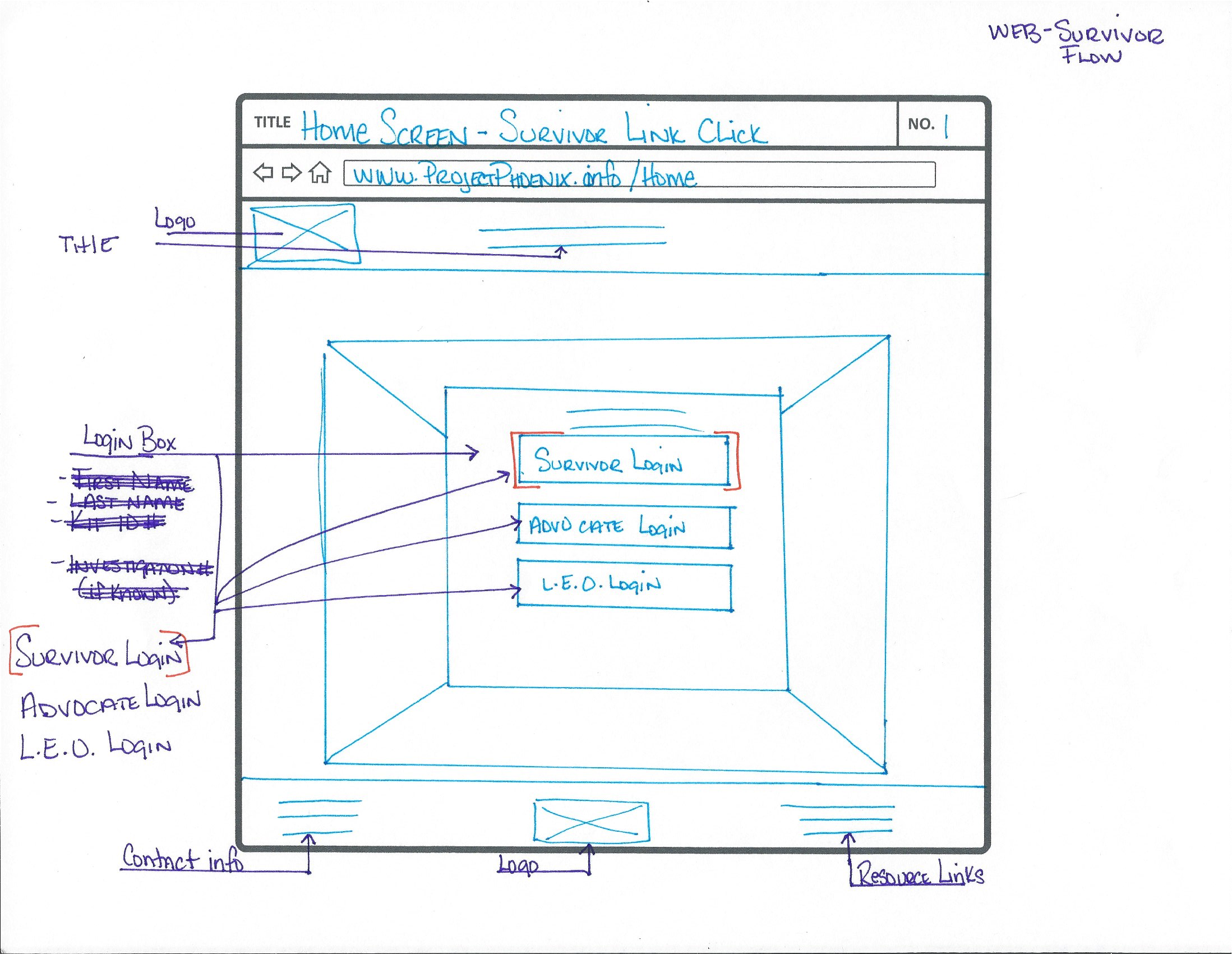 Project Phoenix_Web WireFrame