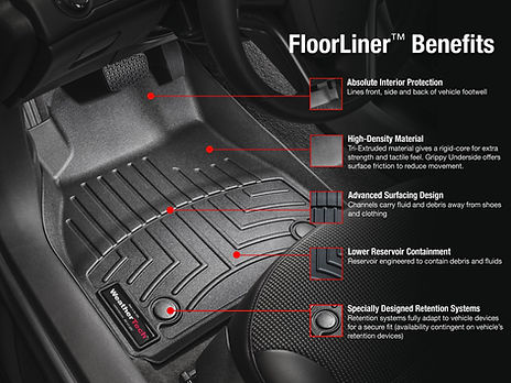 FloorLiner Benefits