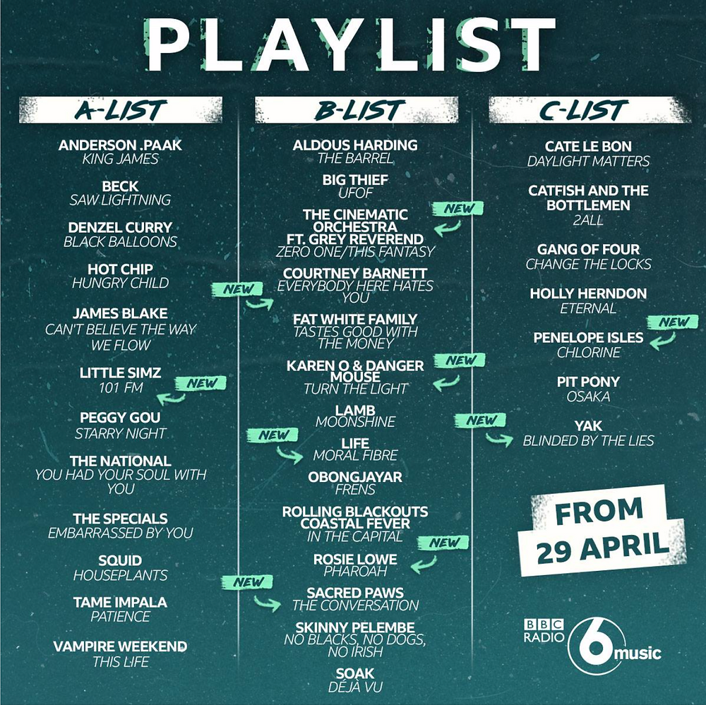 BBC 6 Music Playlist 29/04/19