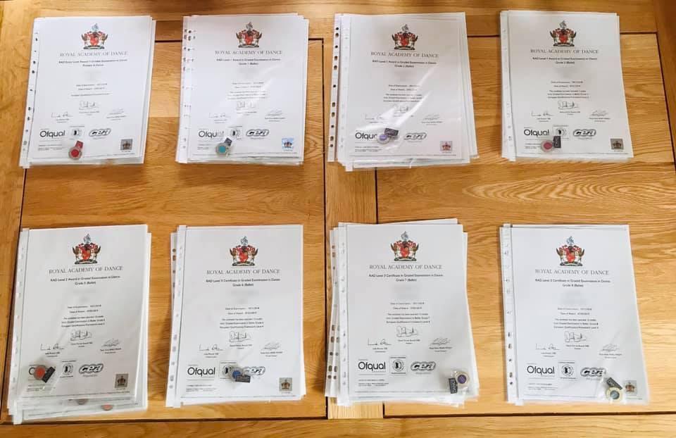 Royal Academy of Dance Exams