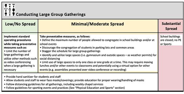 Large Group Gatherings