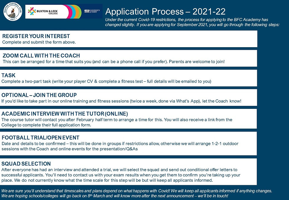 BFC & BLC Application Process - Septembe