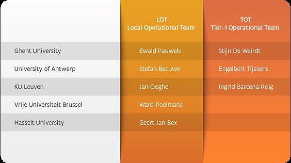 VSC-operational-team.png