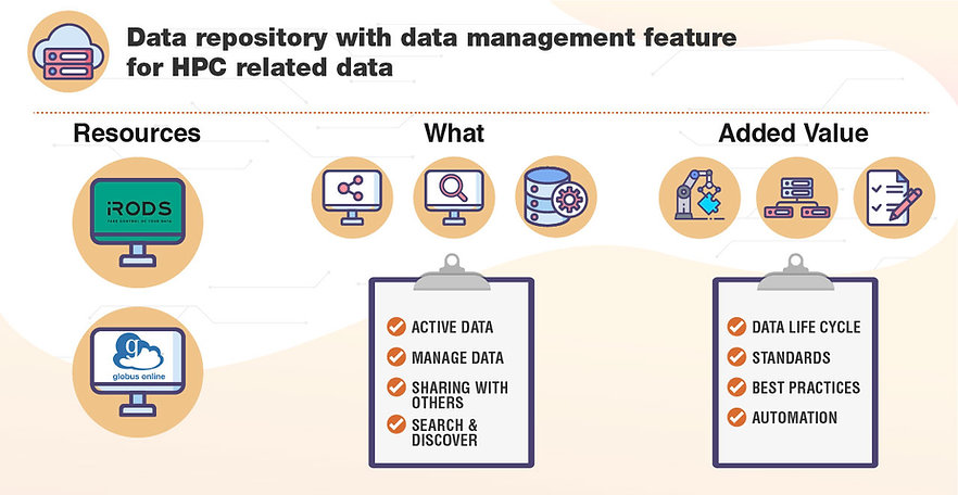 Data-repository.jpg