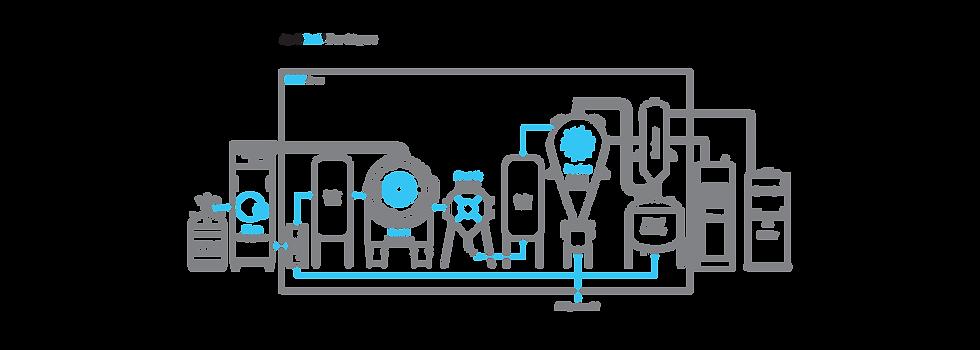 AXS flow diagram website copy.png