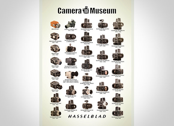 HASSELBLAD CHART POSTCARDS