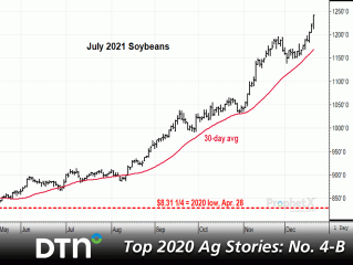 Top 10 Ag Stories of 2020 - 4 (B) - A Year Without Comparison, Part B