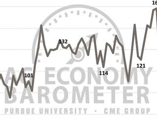 Ag Economy Barometer rises in September 2020