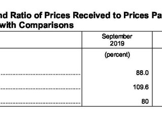 September Ag Prices Received Up 0.9 Percent, Prices Paid Up 0.4 Percent