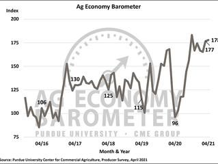Ag Economy Barometer reflects optimism