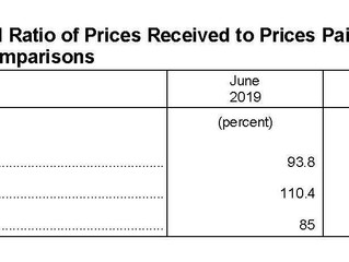 June Ag Prices Received Index Up 1.0 Percent, Prices Paid Up .3 Percent