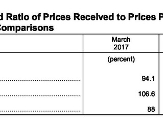 March Farm Prices Received And Paid Increase