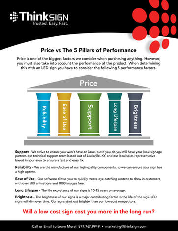 Price vs Performance