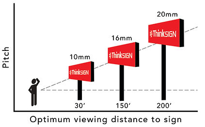 VIEWING-DISTANCE.jpg
