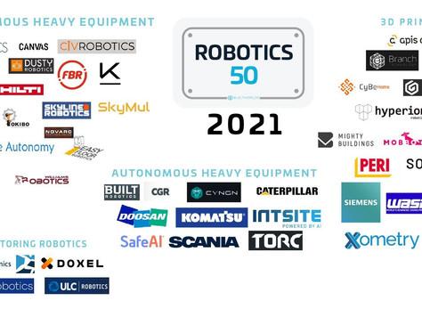KEWAZO unter den Top 50 Robotik-Unternehmen im Jahr 2021