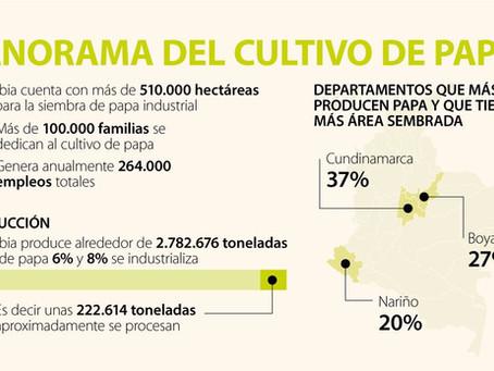LOS PRODUCTORES DE LA VARIEDAD DE PAPA R12-NEGRA YA CUENTAN CON MAPA DE APTITUD