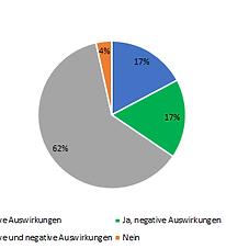 Grafik_Auswirkungen_Industrie.png