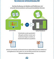 Technische_Interoperabilität_Bündnis_für