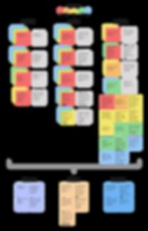 affinity map v2.png