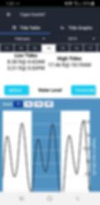 TidesGraphView.jpg