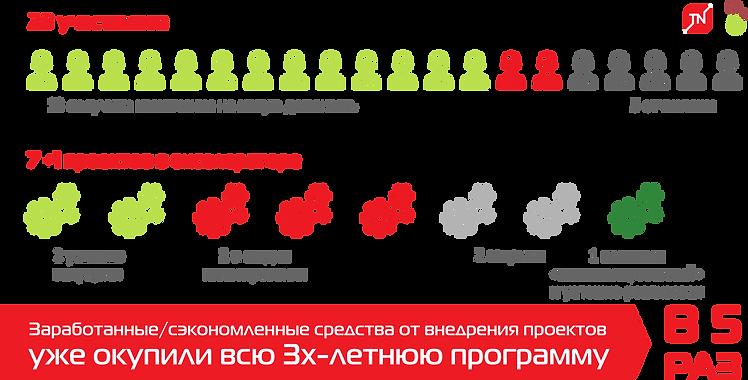 tnd-technonicole_КРУС_2.png