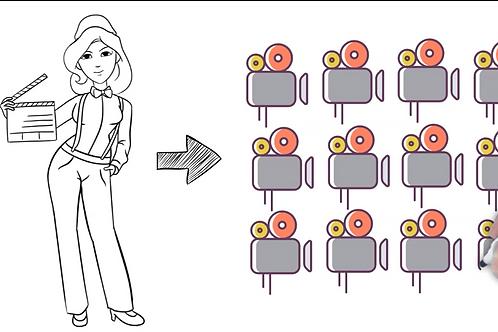Серия из 12 роликов про различные аспекты PMI, SCRUM, Kanban