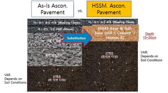 what-is-HSSM-img1.jpg