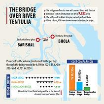 tentulia_bridge.jpg